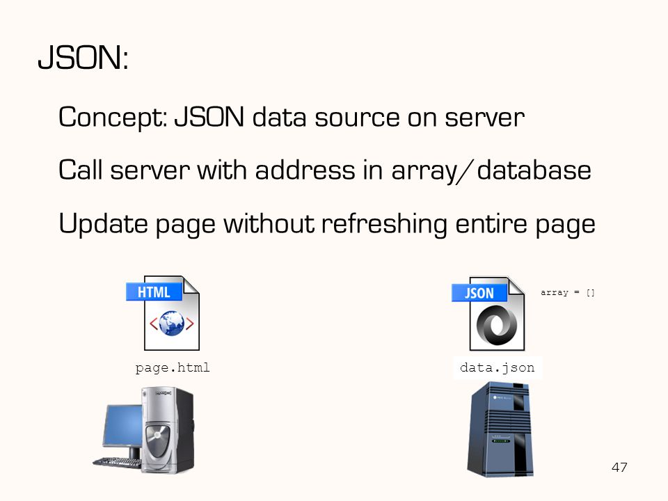 JSON: Concept: JSON data source on server Call server with address in array/database Update page without refreshing entire page 47 page.html array = [