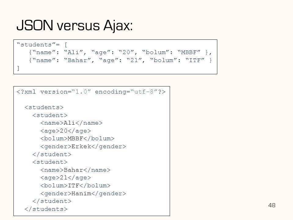 "JSON versus Ajax: 48 ""students""= [ {""name"": ""Ali"", ""age"": ""20"", ""bolum"": ""MBBF"" }, {""name"": ""Bahar"", ""age"": ""21"", ""bolum"": ""ITF"" } ] Ali 20 MBBF Erkek"