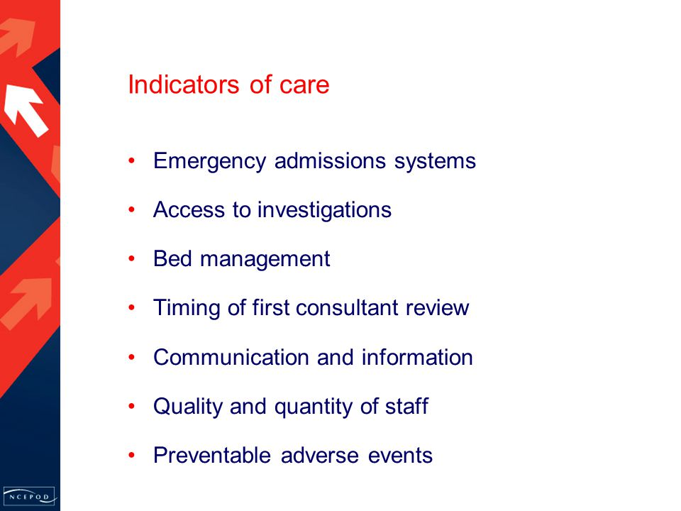 Indicators of care Emergency admissions systems Access to investigations Bed management Timing of first consultant review Communication and information Quality and quantity of staff Preventable adverse events