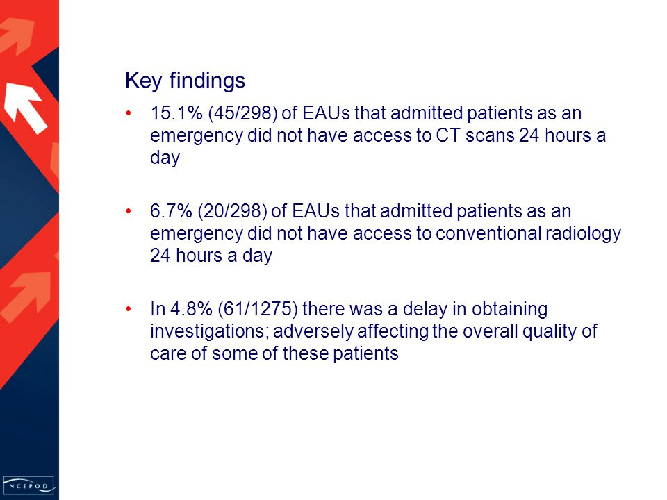 Key findings 15.1% (45/298) of EAUs that admitted patients as an emergency did not have access to CT scans 24 hours a day 6.7% (20/298) of EAUs that admitted patients as an emergency did not have access to conventional radiology 24 hours a day In 4.8% (61/1275) there was a delay in obtaining investigations; adversely affecting the overall quality of care of some of these patients