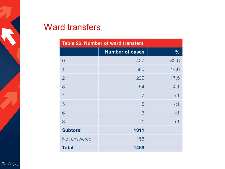 Ward transfers