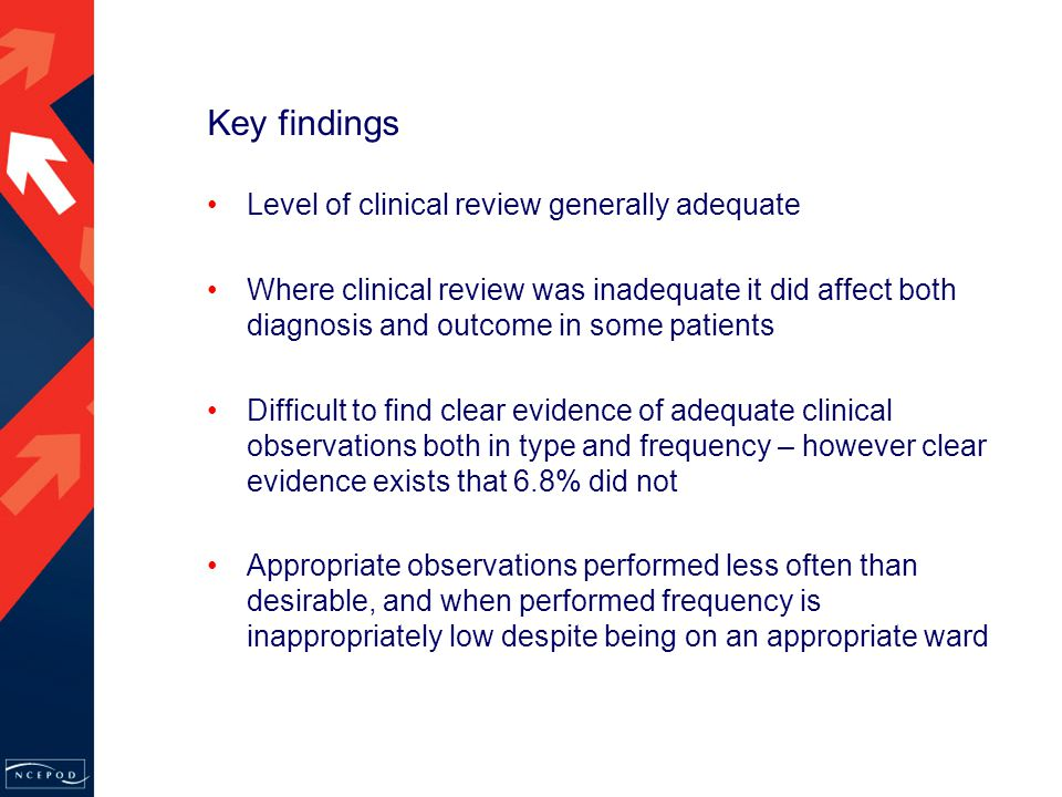 Key findings Level of clinical review generally adequate Where clinical review was inadequate it did affect both diagnosis and outcome in some patients Difficult to find clear evidence of adequate clinical observations both in type and frequency – however clear evidence exists that 6.8% did not Appropriate observations performed less often than desirable, and when performed frequency is inappropriately low despite being on an appropriate ward