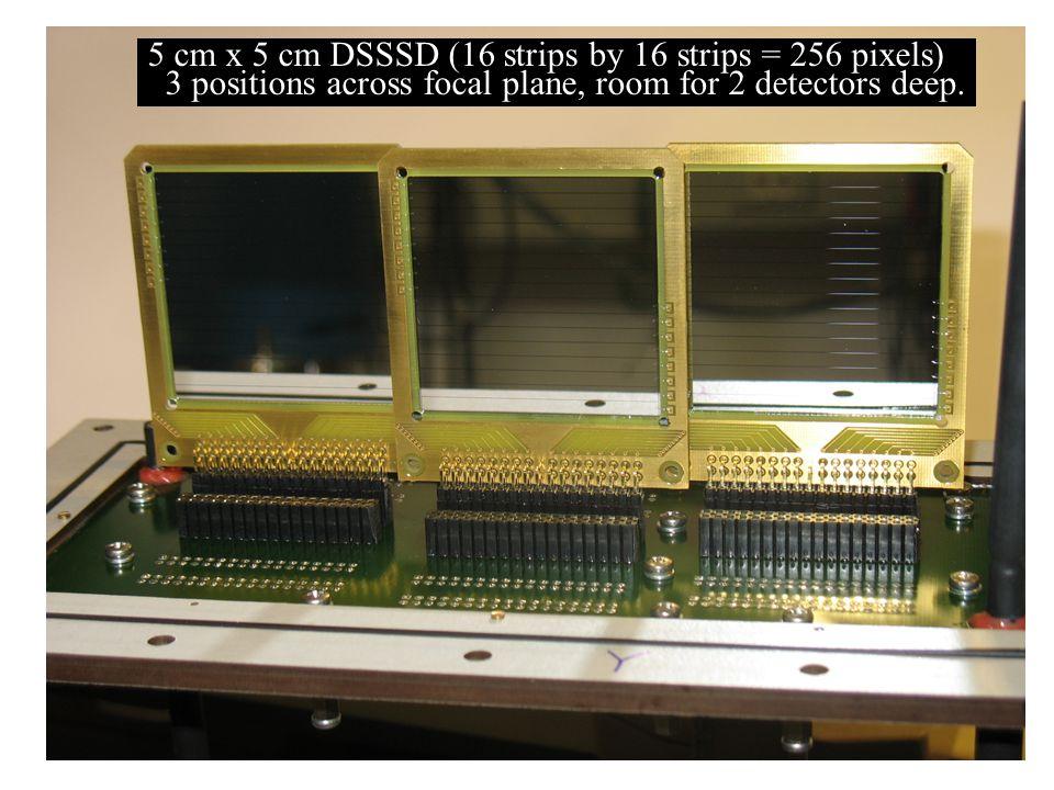 5 cm x 5 cm DSSSD (16 strips by 16 strips = 256 pixels) 3 positions across focal plane, room for 2 detectors deep.