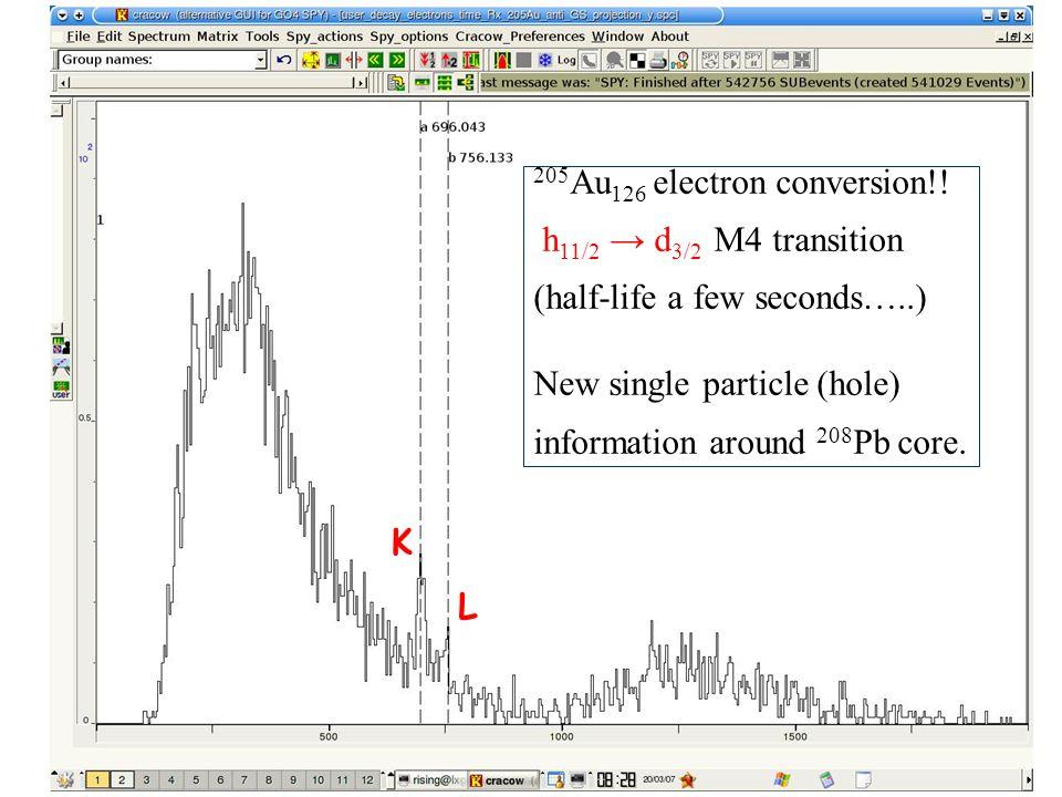 205 Au 126 electron conversion!.