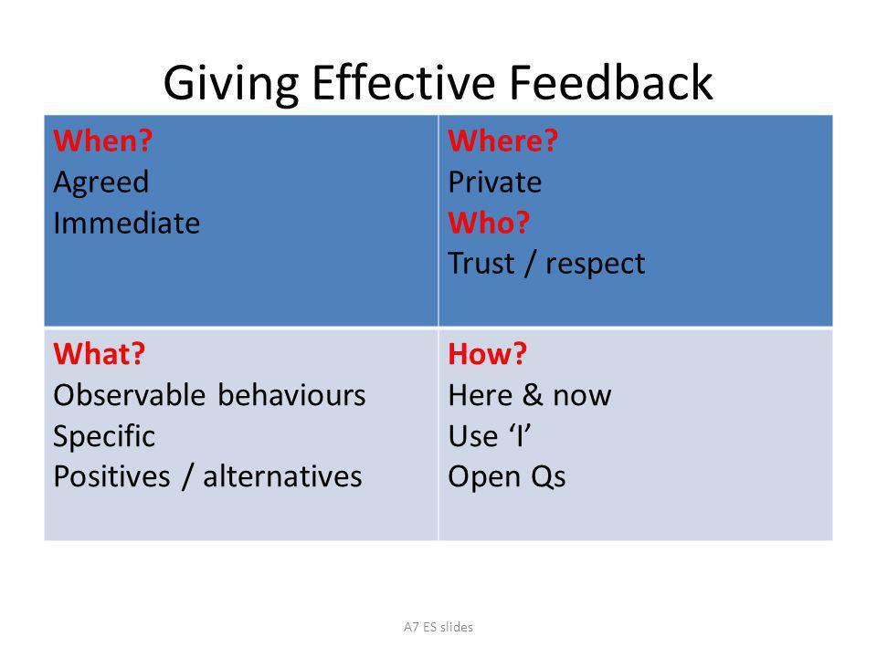 Giving Effective Feedback When.Agreed Immediate Where.