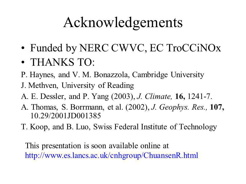 Acknowledgements Funded by NERC CWVC, EC TroCCiNOx THANKS TO: P.