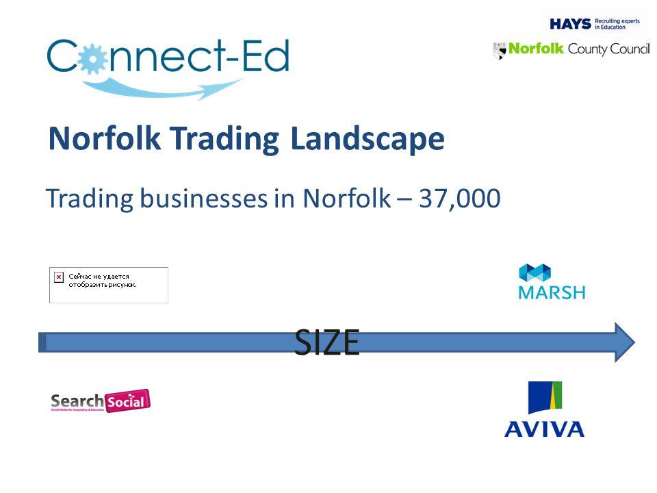 Norfolk Trading Landscape Trading businesses in Norfolk – 37,000 SIZE