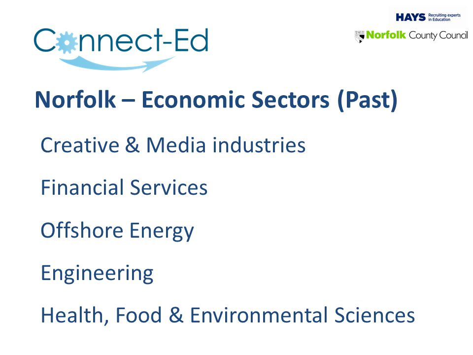 Norfolk – Economic Sectors (Past) Creative & Media industries Financial Services Offshore Energy Engineering Health, Food & Environmental Sciences