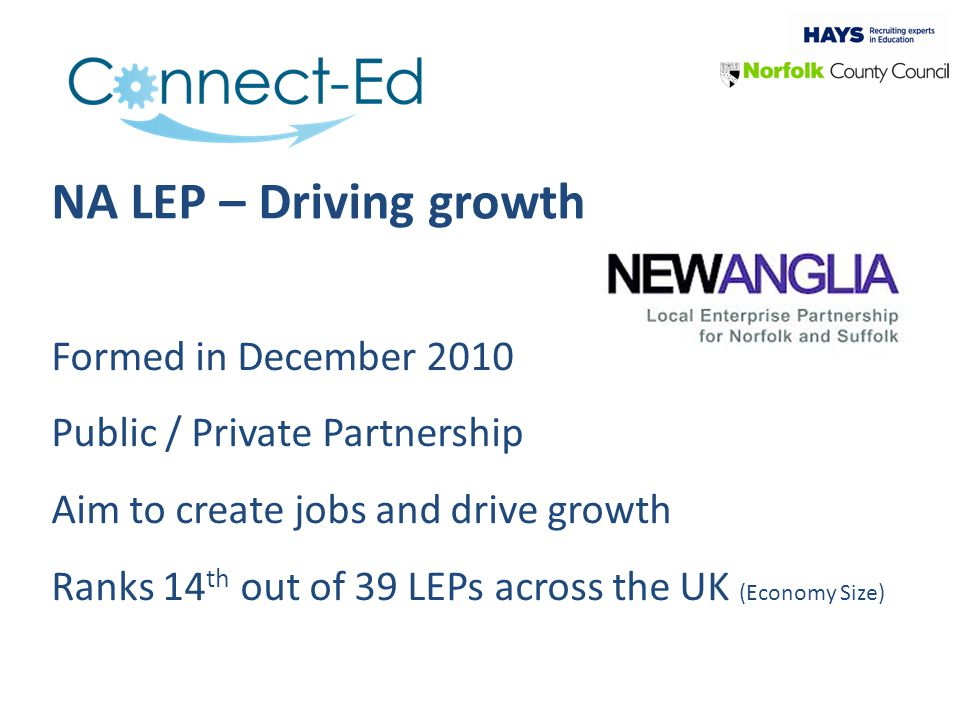 Formed in December 2010 Public / Private Partnership Aim to create jobs and drive growth Ranks 14 th out of 39 LEPs across the UK (Economy Size)