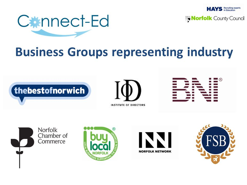 Business Groups representing industry