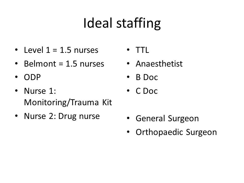 Ideal staffing Level 1 = 1.5 nurses Belmont = 1.5 nurses ODP Nurse 1: Monitoring/Trauma Kit Nurse 2: Drug nurse TTL Anaesthetist B Doc C Doc General S
