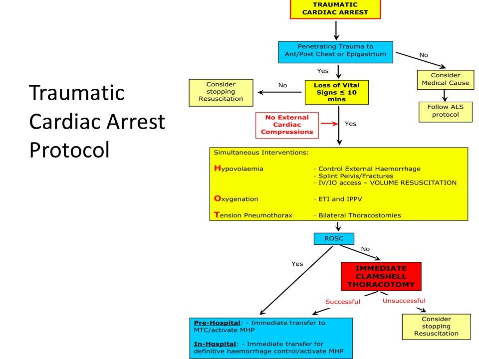 Traumatic Cardiac Arrest Protocol
