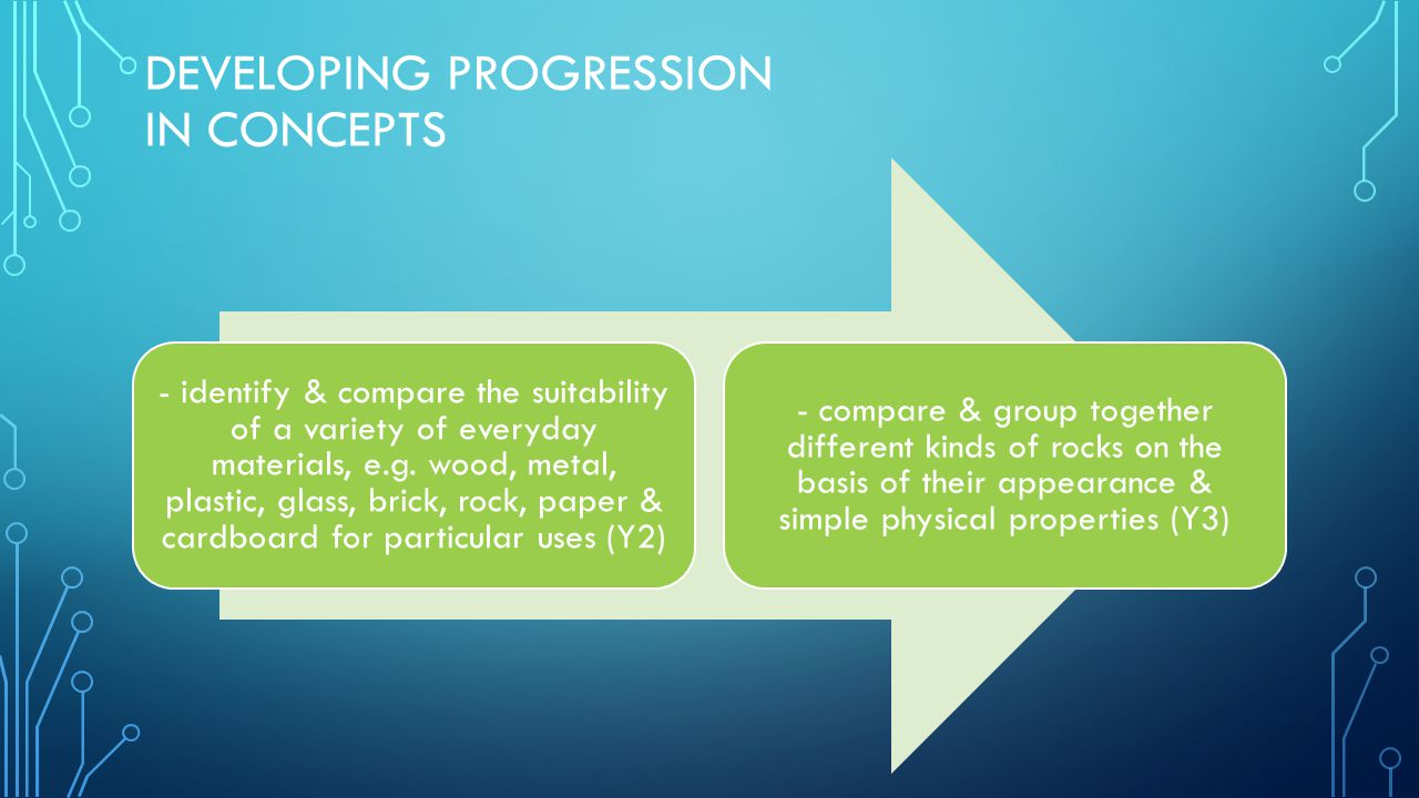 DEVELOPING PROGRESSION IN CONCEPTS - identify & compare the suitability of a variety of everyday materials, e.g.