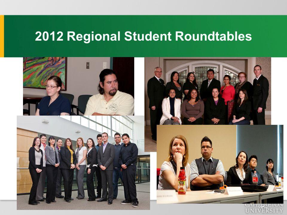 2012 Regional Student Roundtables