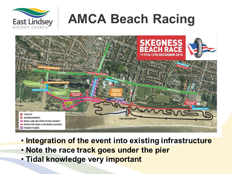 AMCA Beach Racing Integration of the event into existing infrastructure Note the race track goes under the pier Tidal knowledge very important