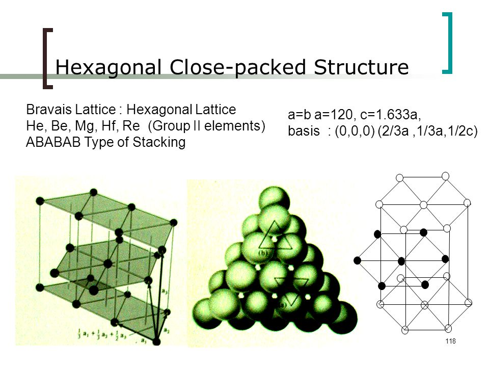 Crystal Structure117 3–Hexagonal Close-Packed Str. This is another structure that is common, particularly in metals. In addition to the two layers of