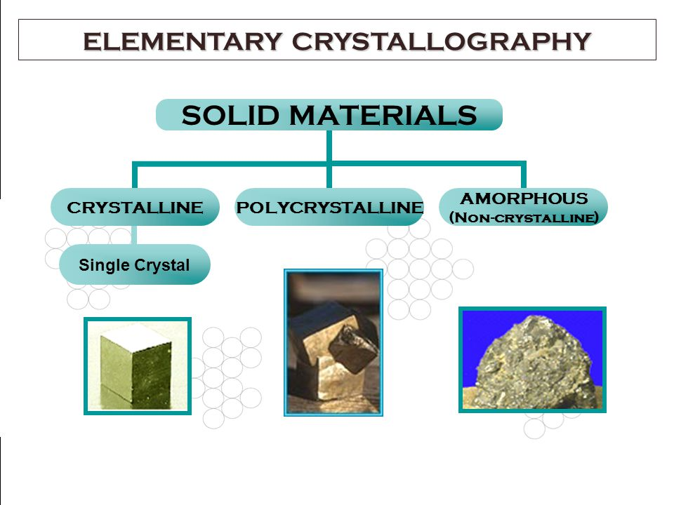 Crystal Structure22 Crytals Solids consist of atoms or molecules executing thermal motion about an equilibrium position fixed at a point in space. Sol