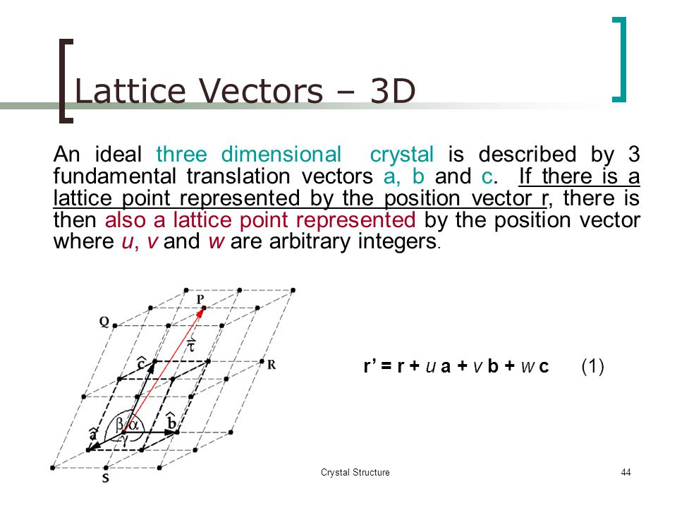Crystal Structure43 The two vectors a and b form a set of lattice vectors for the lattice. The choice of lattice vectors is not unique. Thus one could