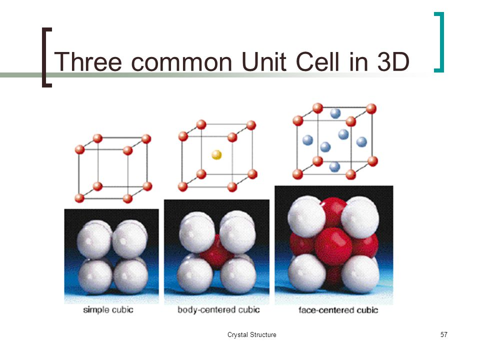 Crystal Structure56 Unit Cell in 3D