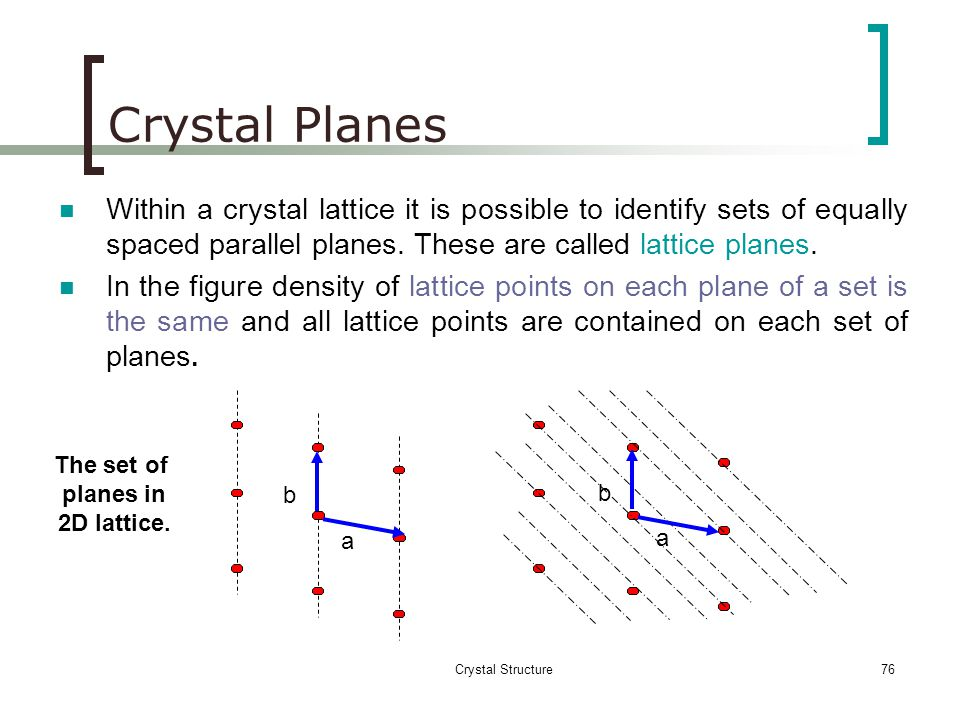 Crystal Structure75 Examples X =-1, Y = 1, Z = -1/6 [-1 1 -1/6] [6 6 1] We can move vector to the origin.