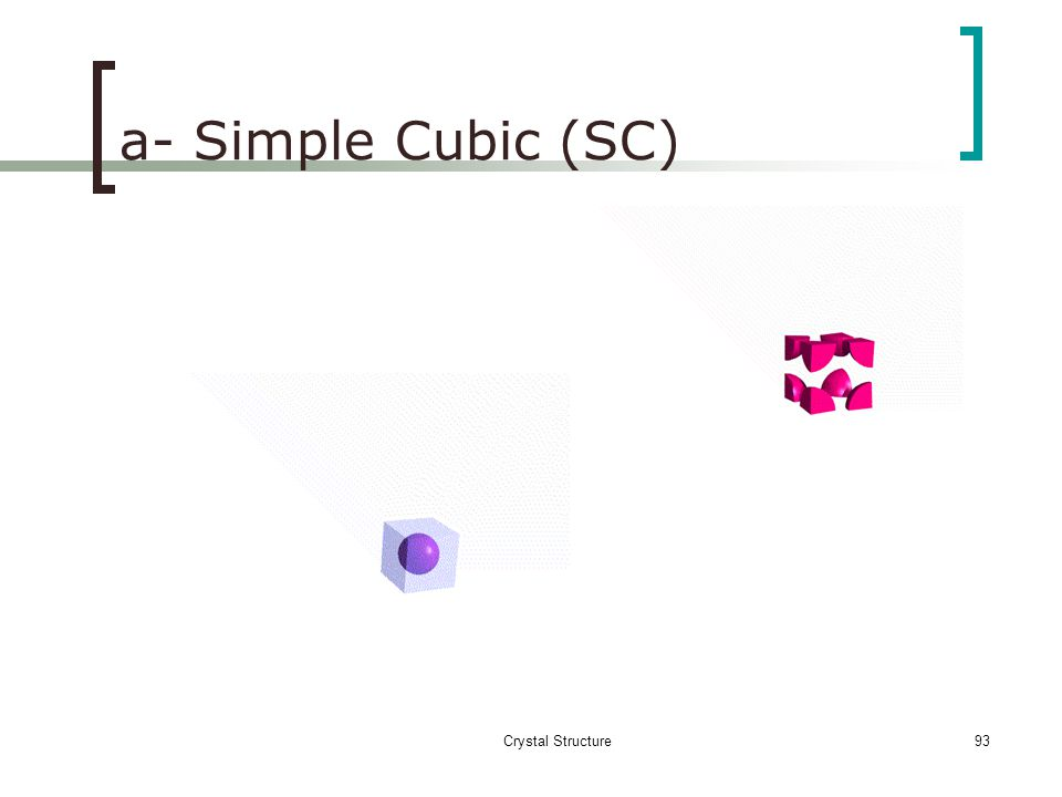 Crystal Structure92 1-CUBIC CRYSTAL SYSTEM Simple Cubic has one lattice point so its primitive cell. In the unit cell on the left, the atoms at the co