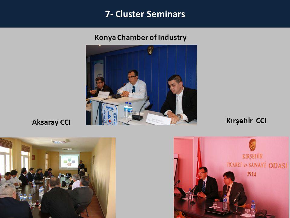 20 7- Cluster Seminars 20 Konya Chamber of Industry Kırşehir CCI Aksaray CCI