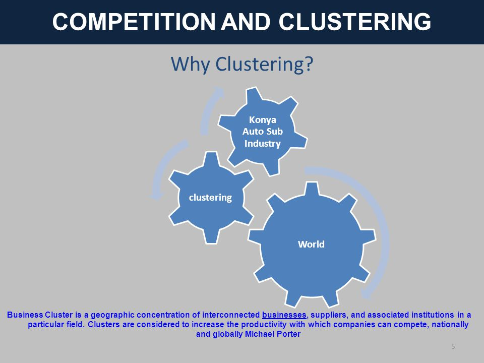 5 COMPETITION AND CLUSTERING Why Clustering.