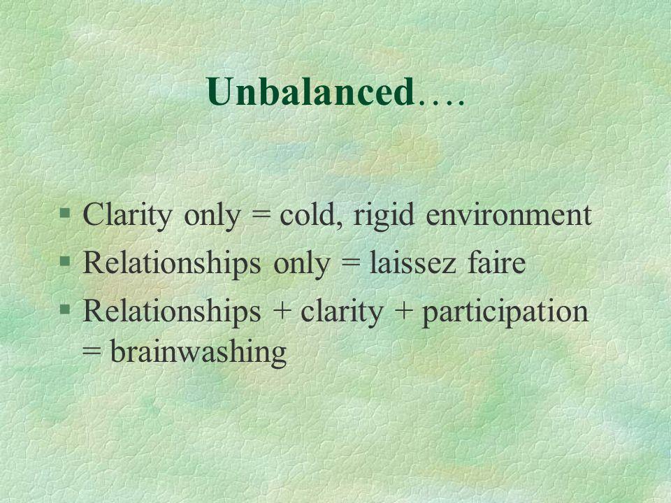 Unbalanced….