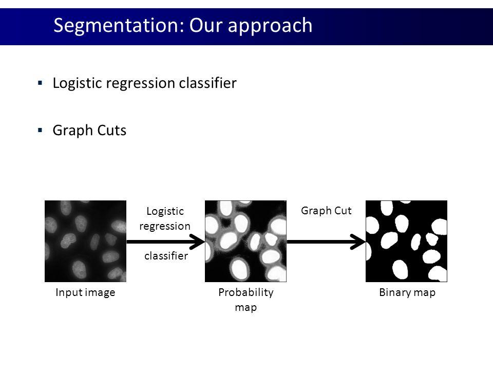 Segmentation: Our approach  Logistic regression classifier  Graph Cuts Input image Probability map Binary map Logistic regression classifier Graph C