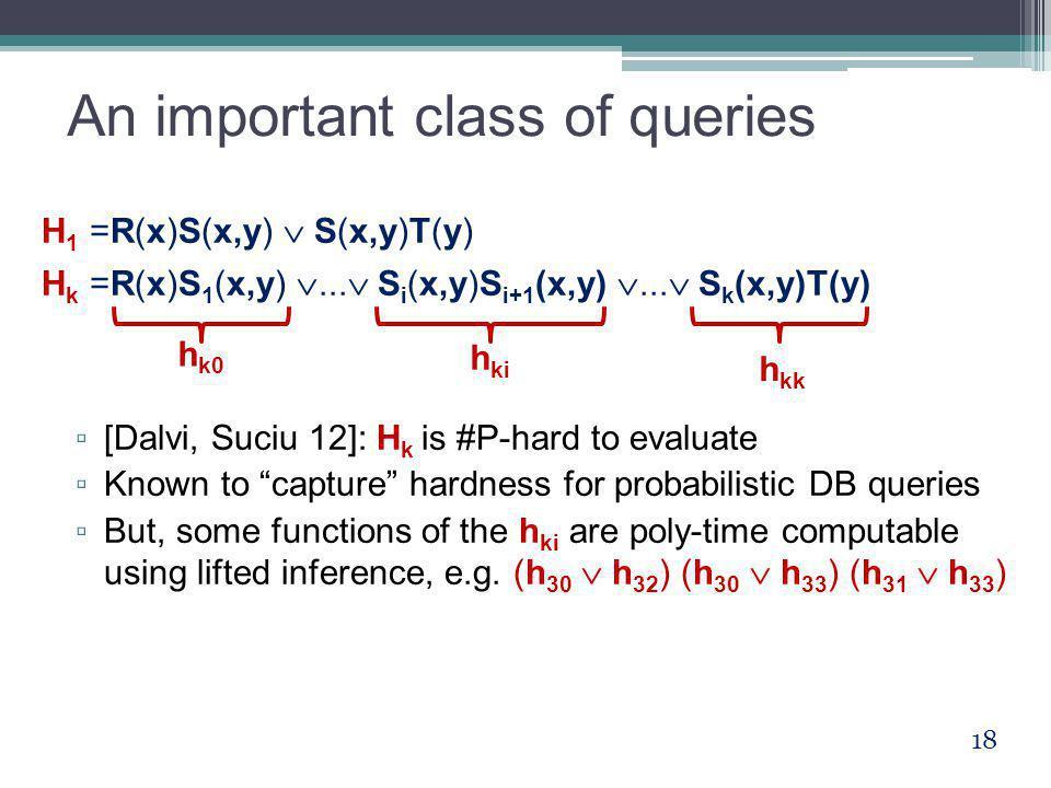 An important class of queries H 1 =R(x)S(x,y)  S(x,y)T(y) H k =R(x)S 1 (x,y) ...