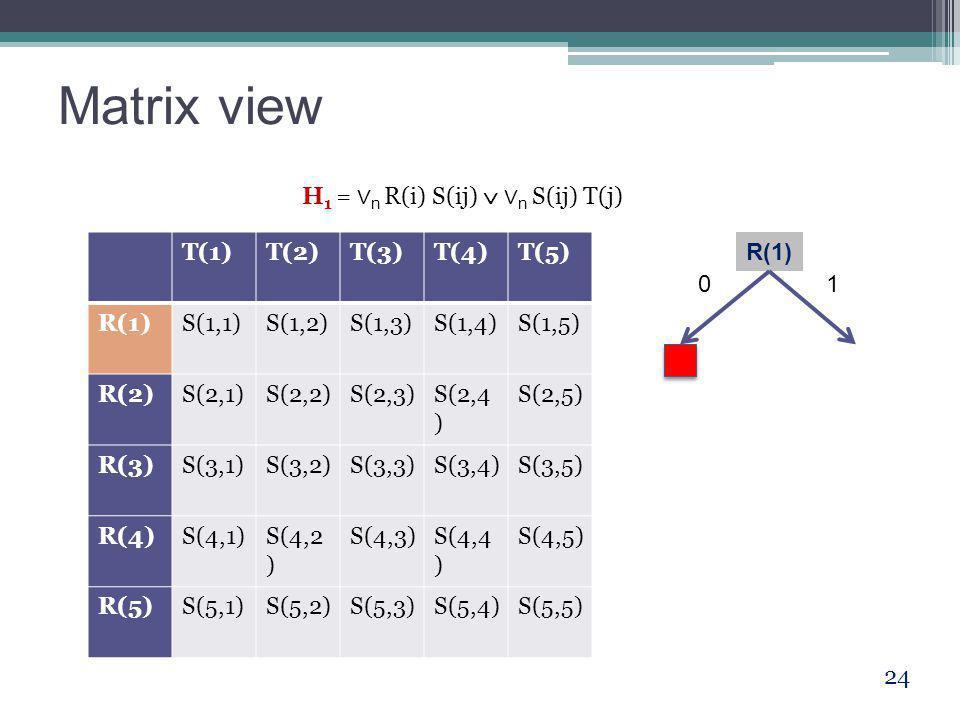Matrix view 24 T(1)T(2)T(3)T(4)T(5) R(1)S(1,1)S(1,2)S(1,3)S(1,4)S(1,5) R(2)S(2,1)S(2,2)S(2,3)S(2,4 ) S(2,5) R(3)S(3,1)S(3,2)S(3,3)S(3,4)S(3,5) R(4)S(4,1)S(4,2 ) S(4,3)S(4,4 ) S(4,5) R(5)S(5,1)S(5,2)S(5,3)S(5,4)S(5,5) H 1 = ∨ n R(i) S(ij)  ∨ n S(ij) T(j) R(1) 01