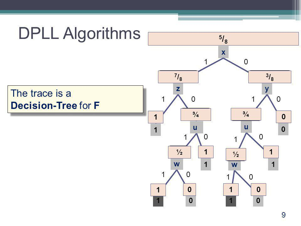 DPLL Algorithms 9 x z 0 y 1 u 0 1 1 0 w 1 0 0 1 10 u 1 1 1 0 w 1 0 0 1 10 1 010 0 1 11 F: (x  y)  (x  u  w)  (  x  u  w  z) uwzuwz uwuw w uwuw ½ ¾ ¾ y(uw)y(uw) 3/83/8 7/87/8 5/85/8 w ½ The trace is a Decision-Tree for F The trace is a Decision-Tree for F