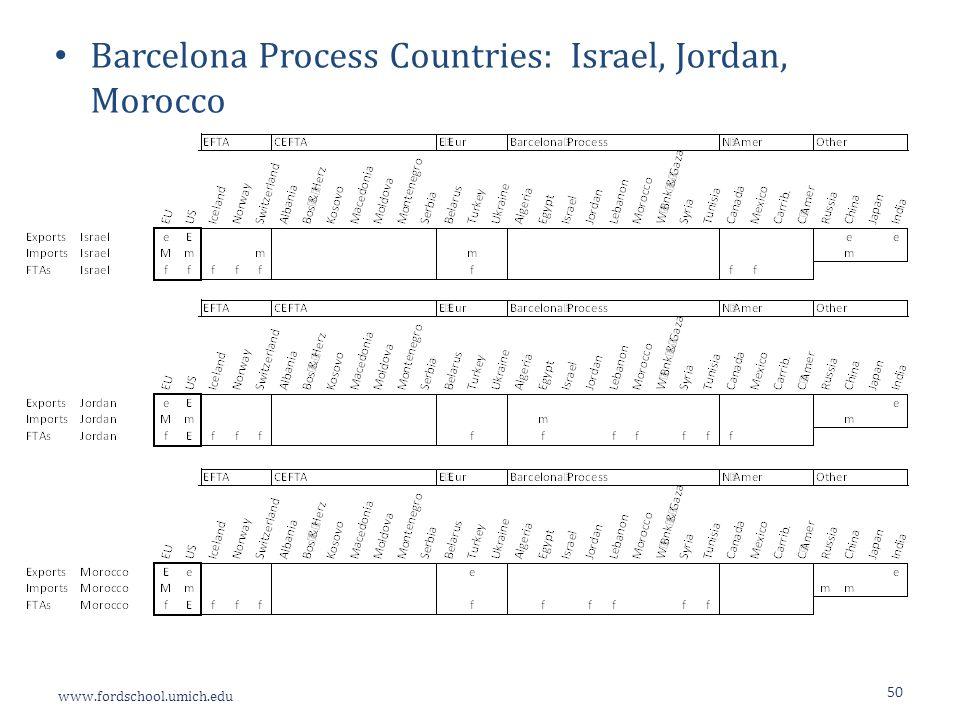 www.fordschool.umich.edu 50 Barcelona Process Countries: Israel, Jordan, Morocco