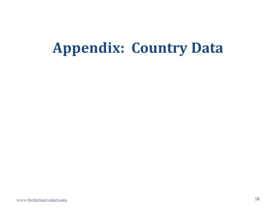 www.fordschool.umich.edu 58 Appendix: Country Data