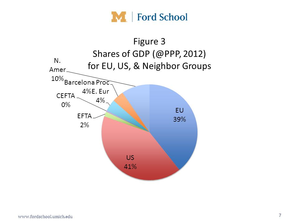 www.fordschool.umich.edu 7