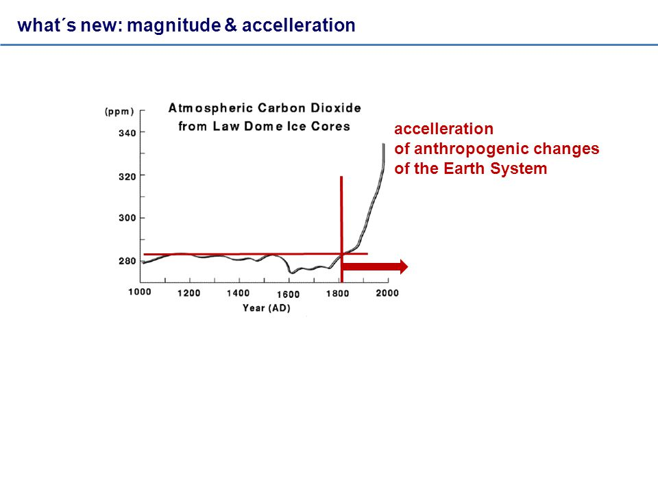what´s new: magnitude & accelleration accelleration of anthropogenic changes of the Earth System