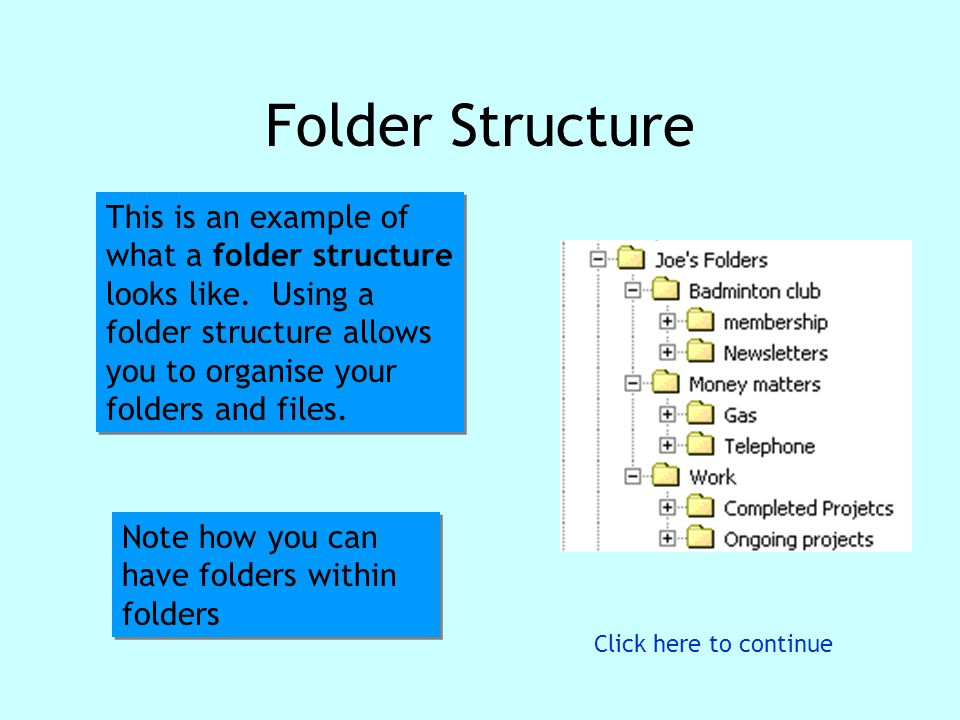 Folder Structure This is an example of what a folder structure looks like. Using a folder structure allows you to organise your folders and files. Not