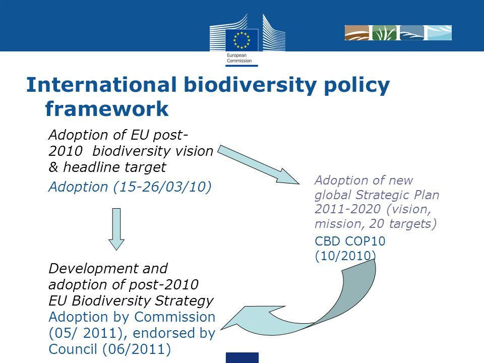 ES reflected throughout 6 targets 2050 Vision 2020 headline target 1 Enhance implementation of nature legislation 2 Restore ecosystems est.