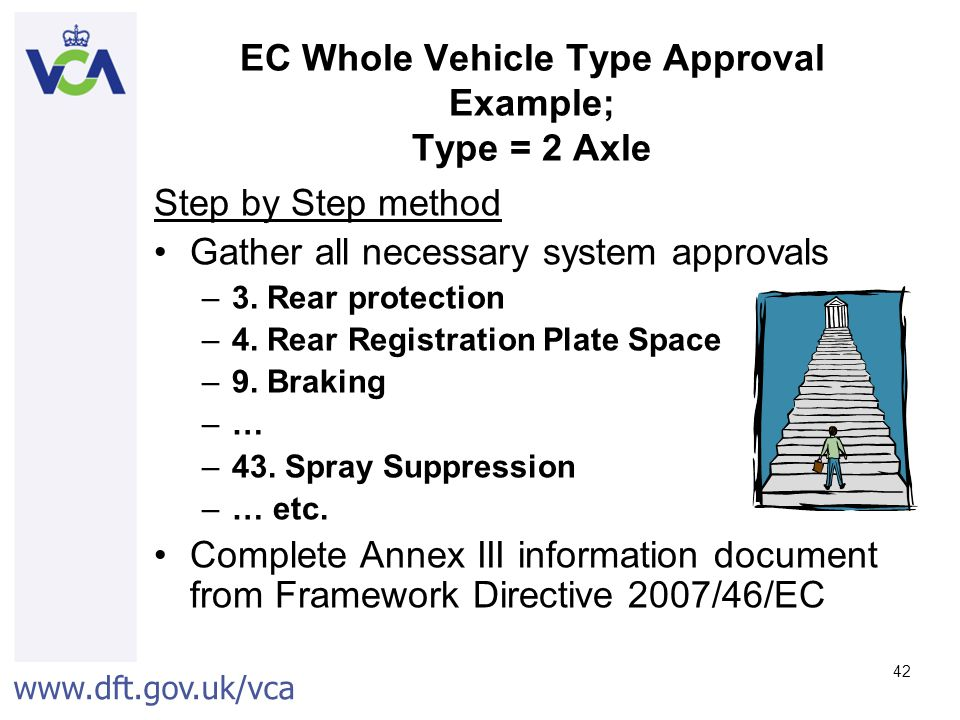 www.dft.gov.uk/vca 42 EC Whole Vehicle Type Approval Example; Type = 2 Axle Step by Step method Gather all necessary system approvals –3.