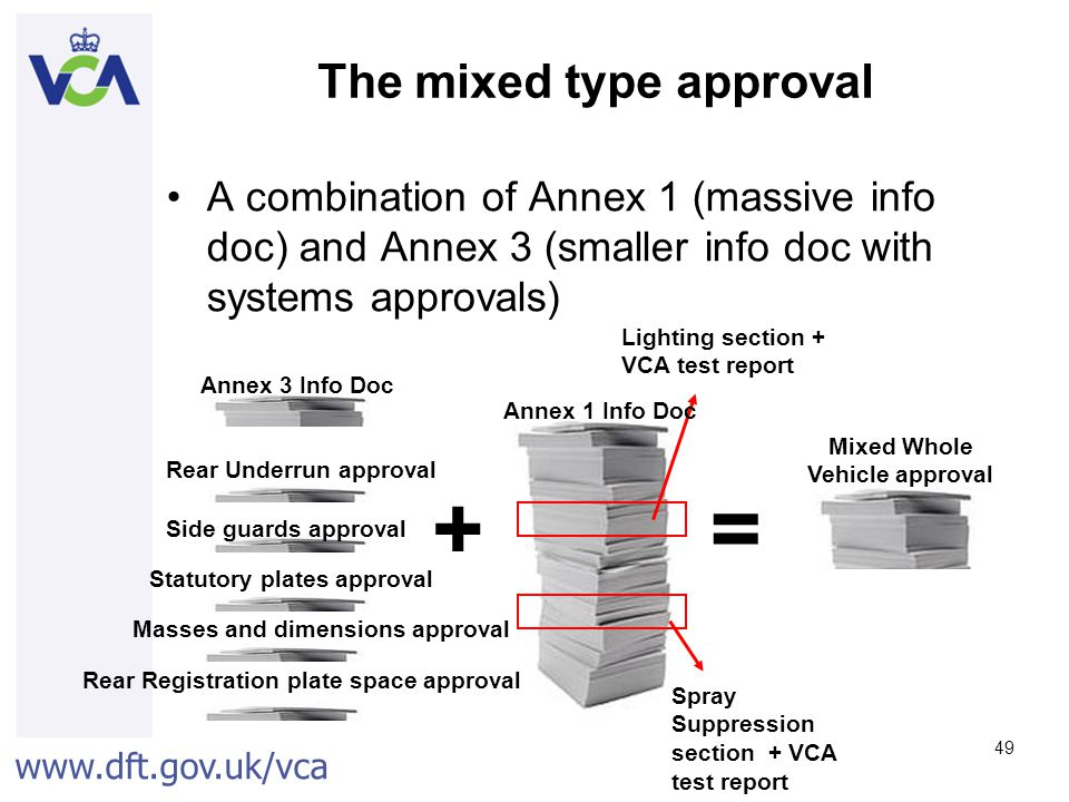 www.dft.gov.uk/vca 49 The mixed type approval A combination of Annex 1 (massive info doc) and Annex 3 (smaller info doc with systems approvals) =+ Annex 3 Info Doc Rear Underrun approval Side guards approval Statutory plates approval Mixed Whole Vehicle approval Lighting section + VCA test report Spray Suppression section + VCA test report Masses and dimensions approval Rear Registration plate space approval Annex 1 Info Doc