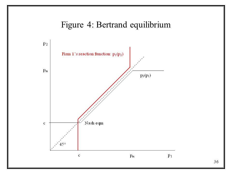 36 Figure 4: Bertrand equilibrium