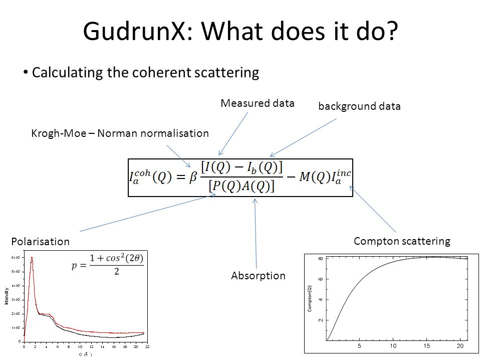 GudrunX: What does it do? Krogh-Moe – Norman normalisation Polarisation Absorption Compton scattering Calculating the coherent scattering Measured dat