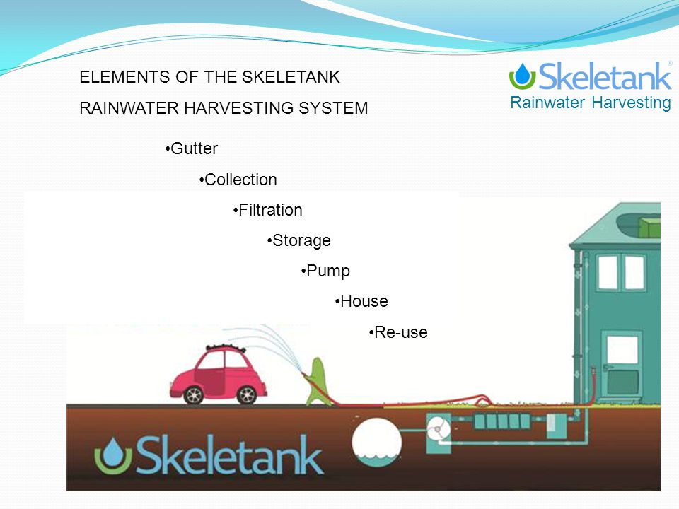 Rainwater Harvesting Gutter Collection Filtration Storage Pump House Re-use ELEMENTS OF THE SKELETANK RAINWATER HARVESTING SYSTEM