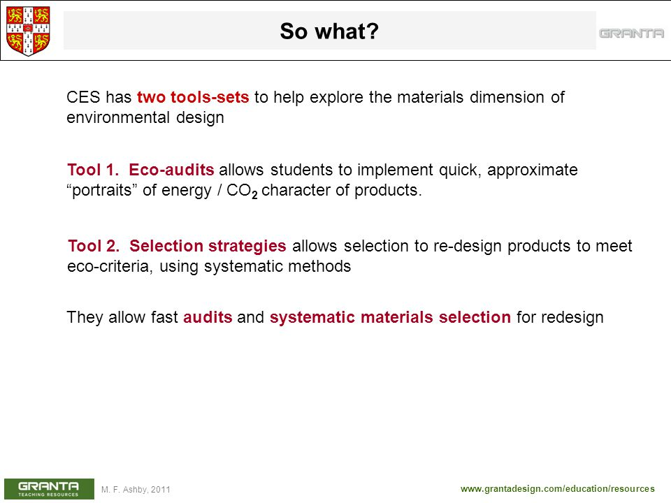 """www.grantadesign.com/education/resources M. F. Ashby, 2011 So what? Tool 1. Eco-audits allows students to implement quick, approximate """"portraits"""" of"""
