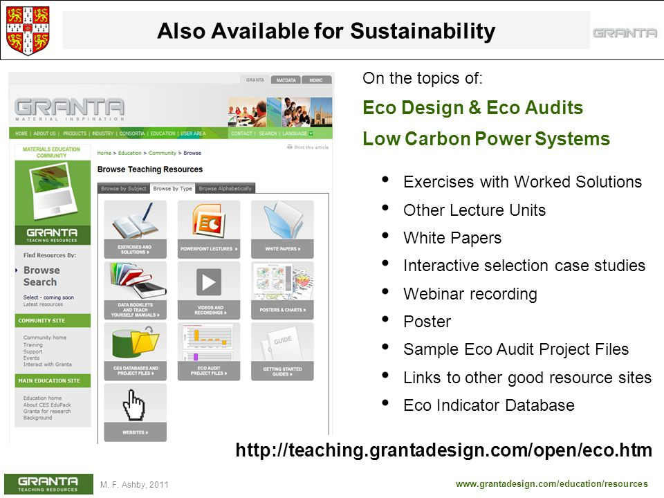 www.grantadesign.com/education/resources M. F. Ashby, 2011 Also Available for Sustainability Exercises with Worked Solutions Other Lecture Units White