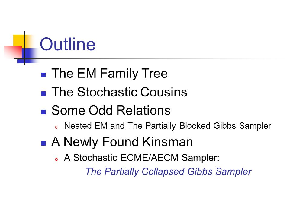 Outline The EM Family Tree The Stochastic Cousins Some Odd Relations oNoNested EM and The Partially Blocked Gibbs Sampler A Newly Found Kinsman oAoA Stochastic ECME/AECM Sampler: The Partially Collapsed Gibbs Sampler