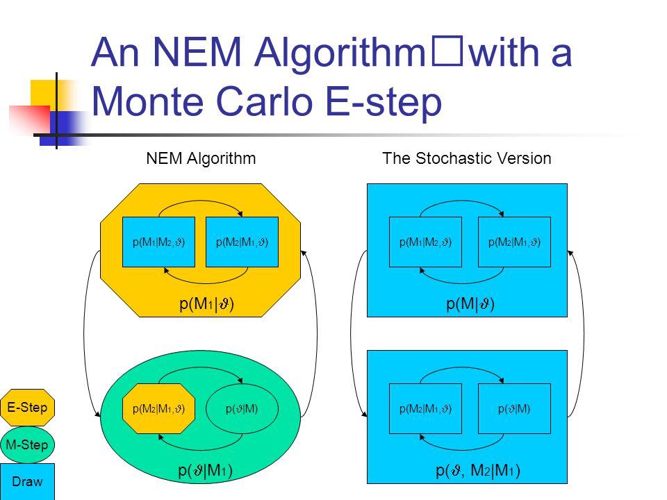 An NEM Algorithmwith a Monte Carlo E-step NEM AlgorithmThe Stochastic Version E-Step M-Step Draw p(M 1 | ) p( |M 1 ) p(M| ) p(, M 2 |M 1 ) p(M 1 |M 2, )p(M 2 |M 1, )p(M 1 |M 2, )p(M 2 |M 1, ) p( |M)p(M 2 |M 1, )p( |M)