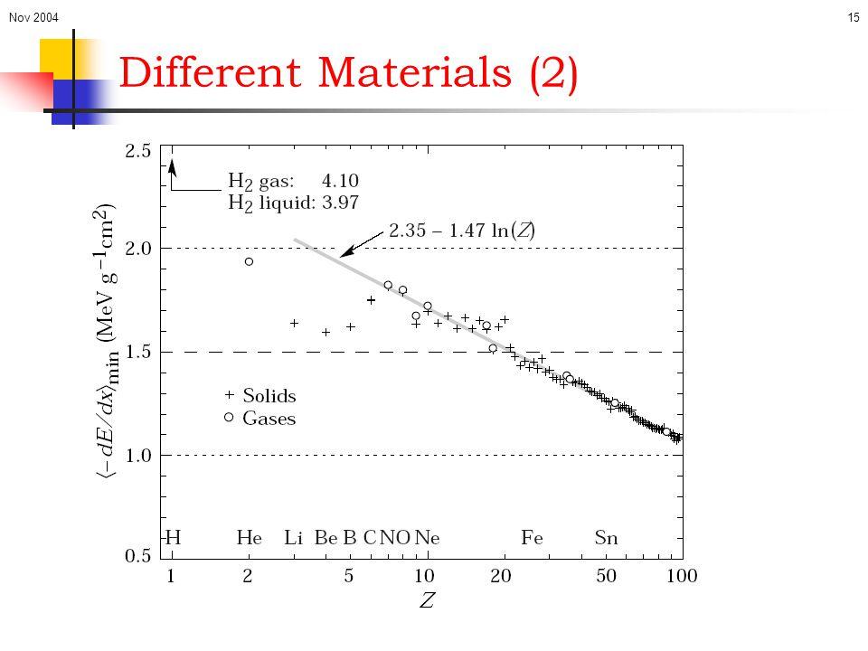 Nov 200415 Different Materials (2)
