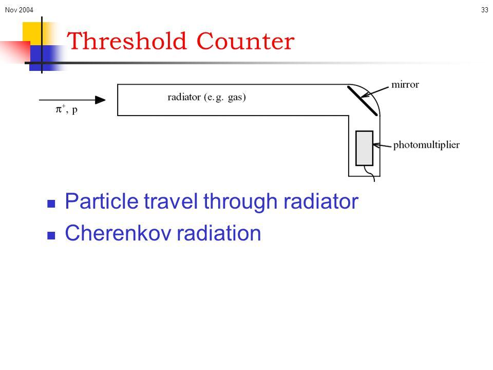 Nov 200433 Threshold Counter Particle travel through radiator Cherenkov radiation