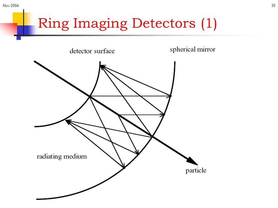 Nov 200435 Ring Imaging Detectors (1)